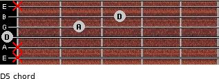 D5 for guitar on frets x, x, 0, 2, 3, x