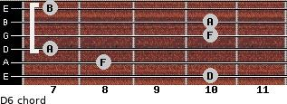 D-6 for guitar on frets 10, 8, 7, 10, 10, 7