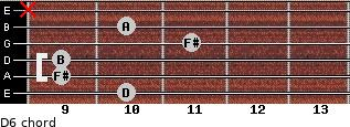D6 for guitar on frets 10, 9, 9, 11, 10, x