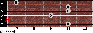 D-6 for guitar on frets 10, x, 9, 10, 10, 7