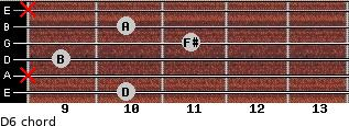 D6 for guitar on frets 10, x, 9, 11, 10, x