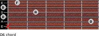 D-6 for guitar on frets x, 5, 0, 2, 0, 1
