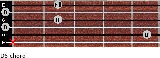 D6 for guitar on frets x, 5, 0, 2, 0, 2
