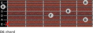 D-6 for guitar on frets x, 5, 3, 4, 0, 5