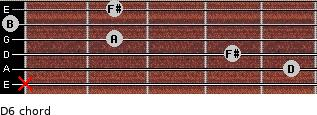 D6 for guitar on frets x, 5, 4, 2, 0, 2