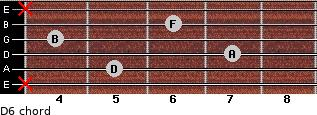 D-6 for guitar on frets x, 5, 7, 4, 6, x
