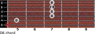 D6 for guitar on frets x, 5, 7, 7, 7, 7
