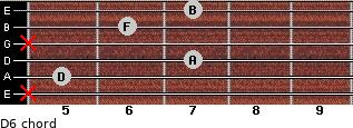 D-6 for guitar on frets x, 5, 7, x, 6, 7