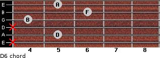 D-6 for guitar on frets x, 5, x, 4, 6, 5