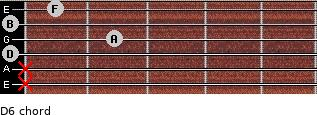 D-6 for guitar on frets x, x, 0, 2, 0, 1