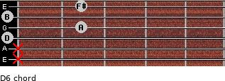 D6 for guitar on frets x, x, 0, 2, 0, 2