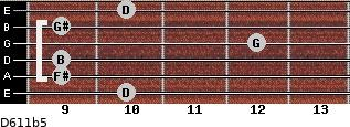 D6/11b5 for guitar on frets 10, 9, 9, 12, 9, 10
