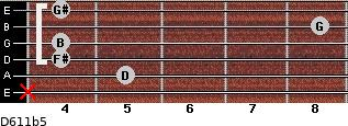 D6/11b5 for guitar on frets x, 5, 4, 4, 8, 4