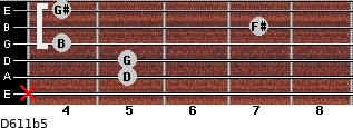 D6/11b5 for guitar on frets x, 5, 5, 4, 7, 4