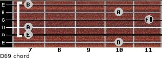 D6/9 for guitar on frets 10, 7, 7, 11, 10, 7