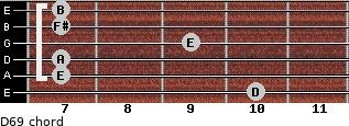 D6/9 for guitar on frets 10, 7, 7, 9, 7, 7