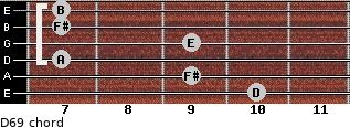 D6/9 for guitar on frets 10, 9, 7, 9, 7, 7