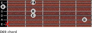 D6/9 for guitar on frets x, 5, 2, 2, 0, 2