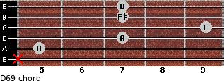 D6/9 for guitar on frets x, 5, 7, 9, 7, 7