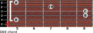 D6/9 for guitar on frets x, 5, 9, 9, 7, 5