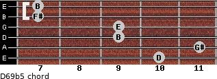 D6/9b5 for guitar on frets 10, 11, 9, 9, 7, 7