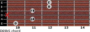 D6/9b5 for guitar on frets 10, 11, x, 11, 12, 12