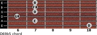 D6/9b5 for guitar on frets 10, 7, 6, 7, 7, 7
