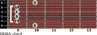 D6/9b5 for guitar on frets 10, 9, 9, 9, 9, 10
