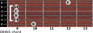 D6/9b5 for guitar on frets 10, 9, 9, 9, 9, 12