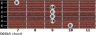 D6/9b5 for guitar on frets 10, 9, 9, 9, 9, 7