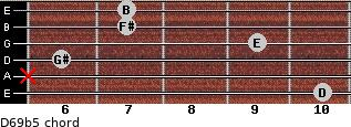 D6/9b5 for guitar on frets 10, x, 6, 9, 7, 7
