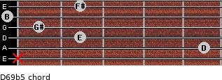 D6/9b5 for guitar on frets x, 5, 2, 1, 0, 2