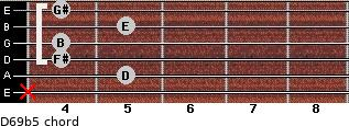 D6/9b5 for guitar on frets x, 5, 4, 4, 5, 4