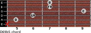 D6/9b5 for guitar on frets x, 5, 6, 9, 7, 7
