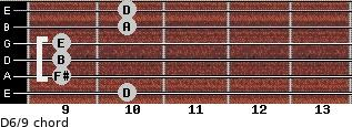 D6/9 for guitar on frets 10, 9, 9, 9, 10, 10