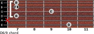 D6/9 for guitar on frets 10, x, 7, 9, 7, 7