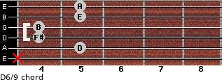D6/9 for guitar on frets x, 5, 4, 4, 5, 5