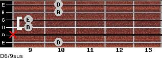 D6/9sus for guitar on frets 10, x, 9, 9, 10, 10