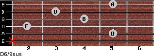 D6/9sus for guitar on frets x, 5, 2, 4, 3, 5