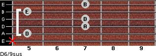 D6/9sus for guitar on frets x, 5, 7, 7, 5, 7