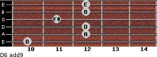 D6(add9) for guitar on frets 10, 12, 12, 11, 12, 12