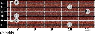D6(add9) for guitar on frets 10, 7, 7, 11, 10, 7