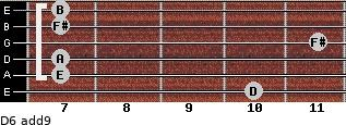 D6(add9) for guitar on frets 10, 7, 7, 11, 7, 7