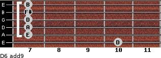 D6(add9) for guitar on frets 10, 7, 7, 7, 7, 7