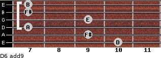 D6(add9) for guitar on frets 10, 9, 7, 9, 7, 7