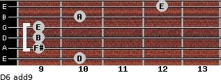 D6(add9) for guitar on frets 10, 9, 9, 9, 10, 12