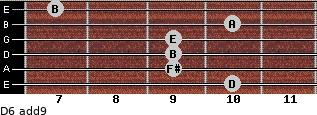 D6(add9) for guitar on frets 10, 9, 9, 9, 10, 7
