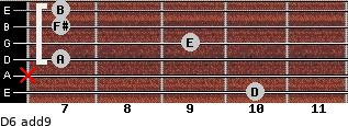 D6(add9) for guitar on frets 10, x, 7, 9, 7, 7