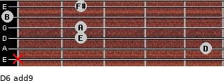 D6(add9) for guitar on frets x, 5, 2, 2, 0, 2
