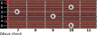 D6sus for guitar on frets 10, x, 9, 7, 10, x